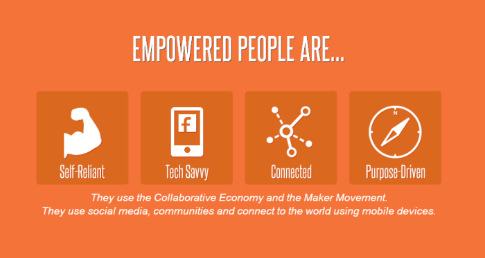 Brands Plan for a Successful Future in the Collaborative Economy